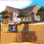Grejanje geotermalnom energijom upotrebom toplotne pumpe